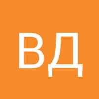 Basic user avatar generated automatically20170531 18765 nsyfcq